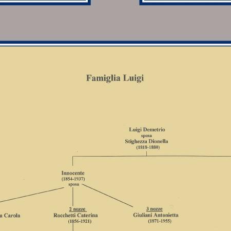 """La mostra """"La Merica"""" - pannello5"""
